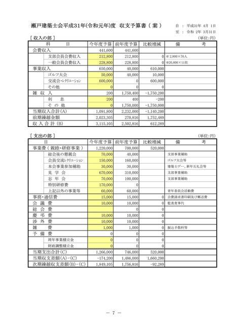 01.H31年度瀬戸建築士会議案書(最終版)_07.jpg