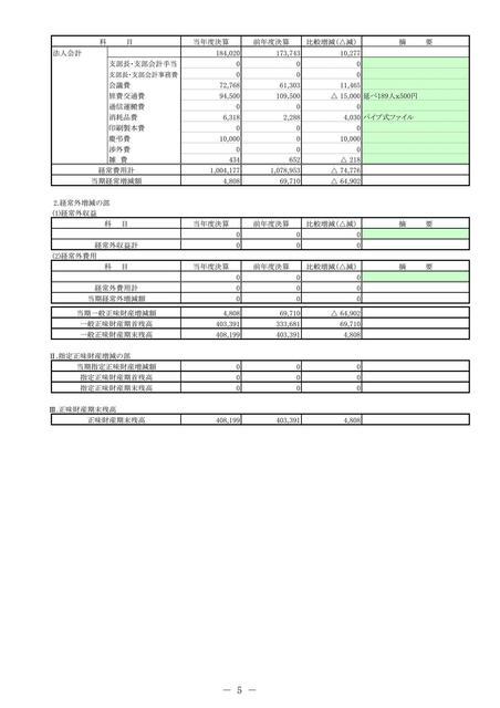 01.H31年度瀬戸支部総会議案書(最終版)_05.jpg